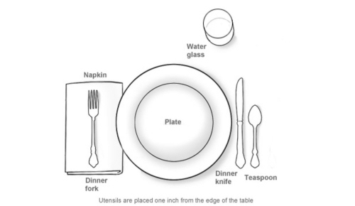 Table settings how not to fork it up urban gourmet Simple table setting for lunch